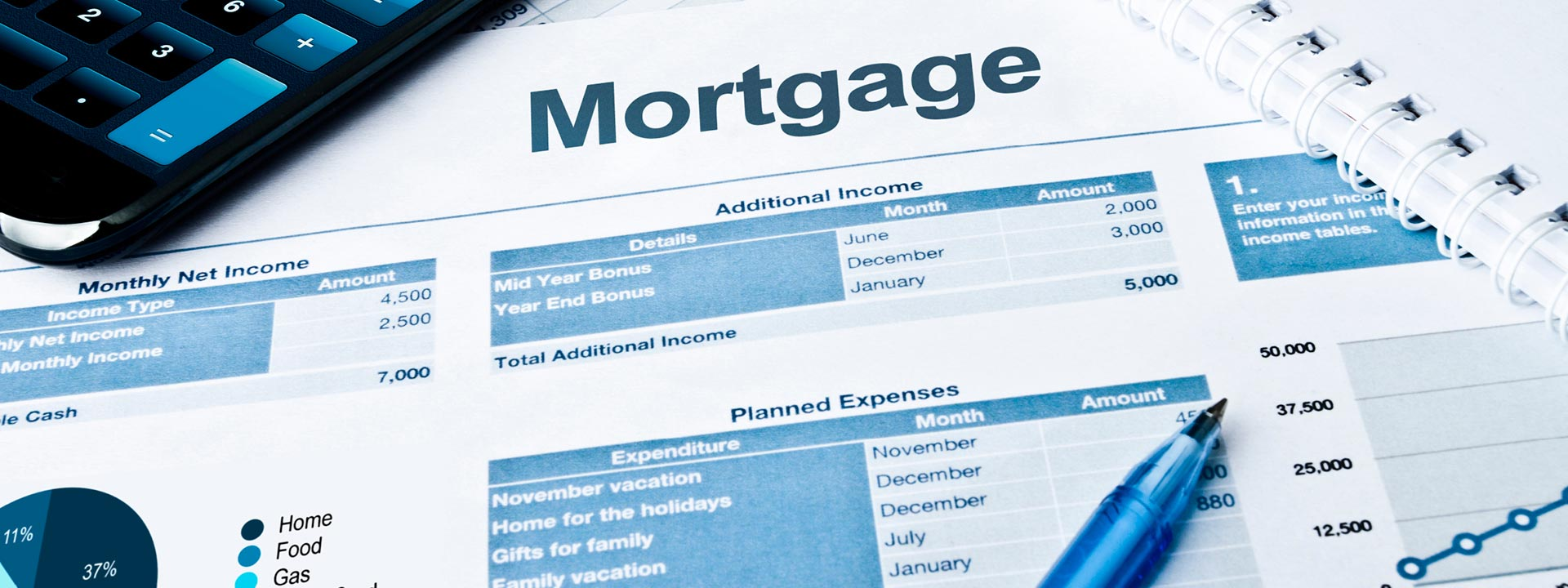 Purchase Mortgage - An Overview
